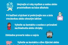 Zásady prevencie pred vírusom